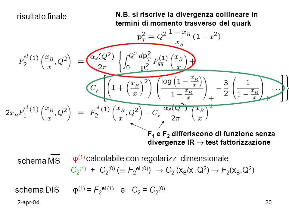 2-apr-0420 risultato finale: N.B. si riscrive la divergenza collineare in termini di momento trasverso del quark schema MS φ (1) calcolabile con regol