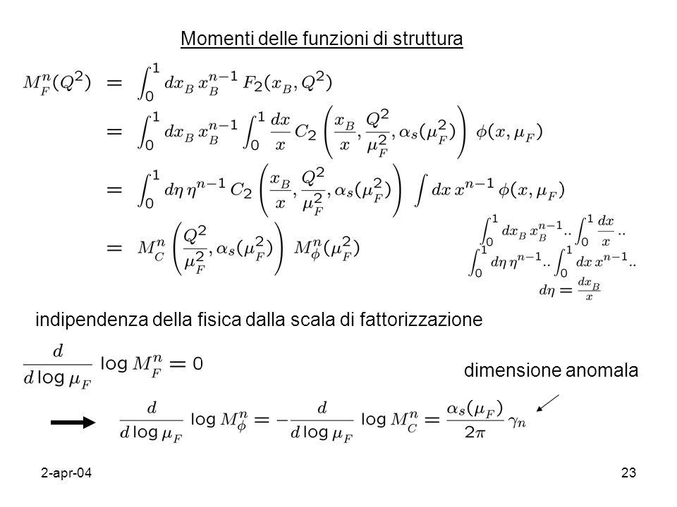 2-apr-0423 Momenti delle funzioni di struttura indipendenza della fisica dalla scala di fattorizzazione dimensione anomala