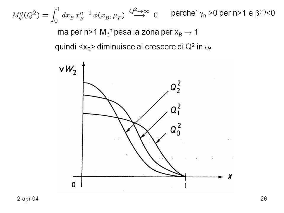 2-apr-0426 perche` n >0 per n>1 e (1) <0 quindi diminuisce al crescere di Q 2 in f ma per n>1 M n pesa la zona per x B ! 1