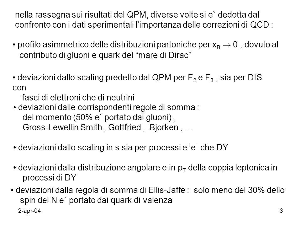 2-apr-044 correzioni QCD correzioni di potenze 1 1/Q 1/Q 2 1/Q 3 … 1 s s 2 … QPM IQPM Operator Product Expansion diagrammatic approach ….
