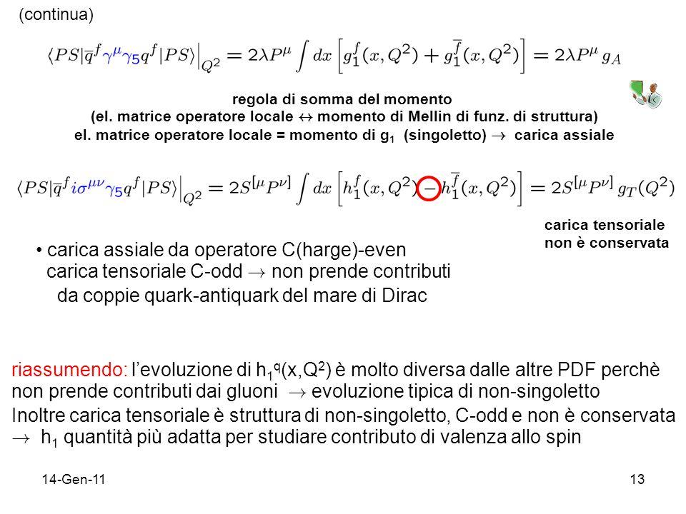14-Gen-1113 regola di somma del momento (el. matrice operatore locale $ momento di Mellin di funz.