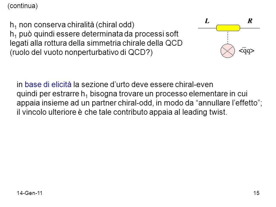 14-Gen-1115 h 1 non conserva chiralità (chiral odd) h 1 può quindi essere determinata da processi soft legati alla rottura della simmetria chirale della QCD (ruolo del vuoto nonperturbativo di QCD ) in base di elicità la sezione durto deve essere chiral-even quindi per estrarre h 1 bisogna trovare un processo elementare in cui appaia insieme ad un partner chiral-odd, in modo da annullare leffetto; il vincolo ulteriore è che tale contributo appaia al leading twist.