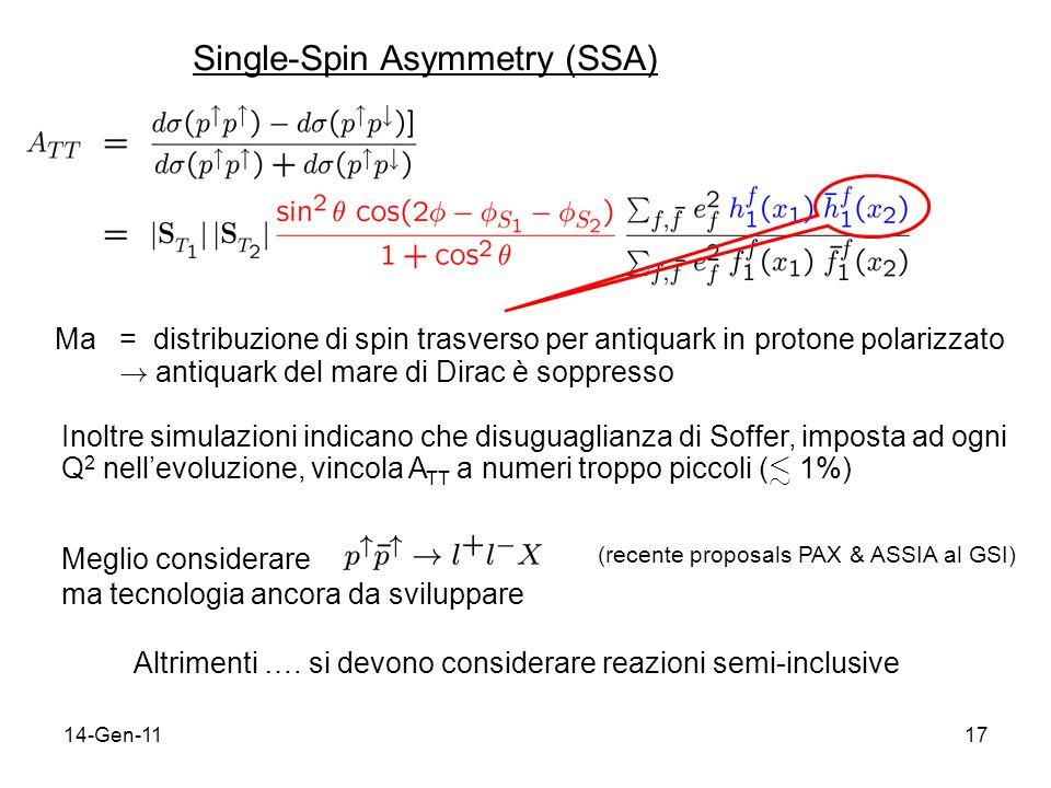 14-Gen-1117 (recente proposals PAX & ASSIA al GSI) Single-Spin Asymmetry (SSA) Ma = distribuzione di spin trasverso per antiquark in protone polarizza