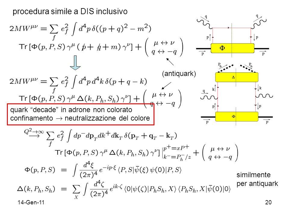 14-Gen-1120 procedura simile a DIS inclusivo (antiquark) similmente per antiquark quark decade in adrone non colorato confinamento ! neutralizzazione