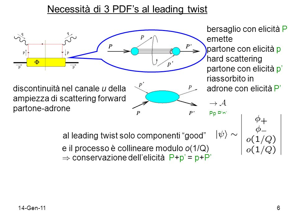 14-Gen-116 Necessità di 3 PDFs al leading twist bersaglio con elicità P emette partone con elicità p hard scattering partone con elicità p riassorbito in adrone con elicità P discontinuità nel canale u della ampiezza di scattering forward partone-adrone .