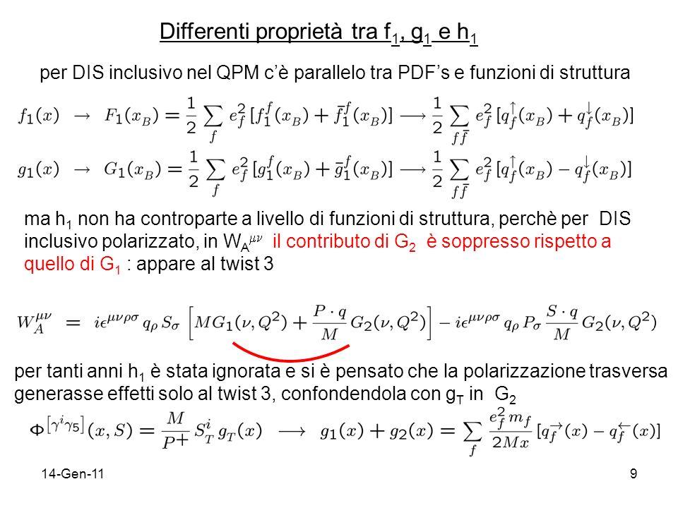 14-Gen-119 Differenti proprietà tra f 1, g 1 e h 1 per DIS inclusivo nel QPM cè parallelo tra PDFs e funzioni di struttura ma h 1 non ha controparte a livello di funzioni di struttura, perchè per DIS inclusivo polarizzato, in W A il contributo di G 2 è soppresso rispetto a quello di G 1 : appare al twist 3 per tanti anni h 1 è stata ignorata e si è pensato che la polarizzazione trasversa generasse effetti solo al twist 3, confondendola con g T in G 2