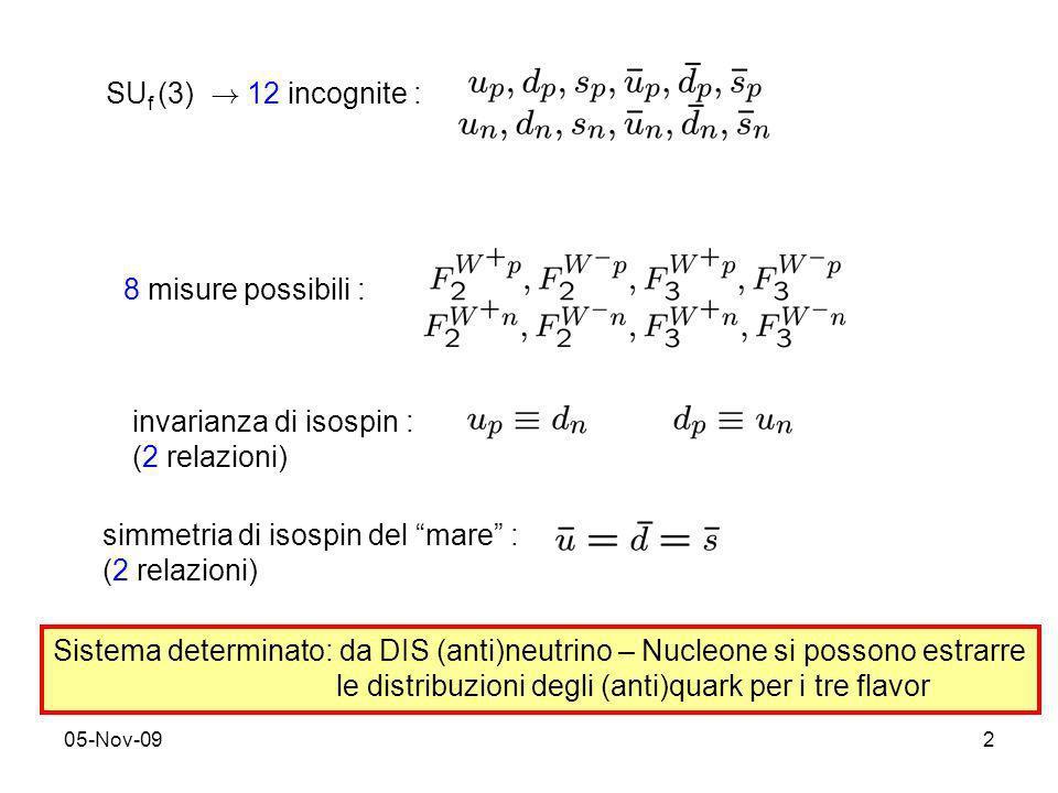 05-Nov-092 SU f (3) ! 12 incognite : 8 misure possibili : invarianza di isospin : (2 relazioni) simmetria di isospin del mare : (2 relazioni) Sistema