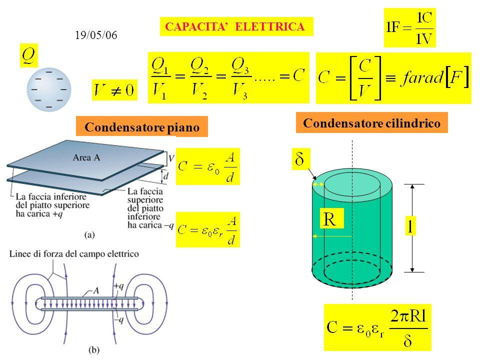 CAPACITA ELETTRICA Condensatore piano Condensatore cilindrico 19/05/06