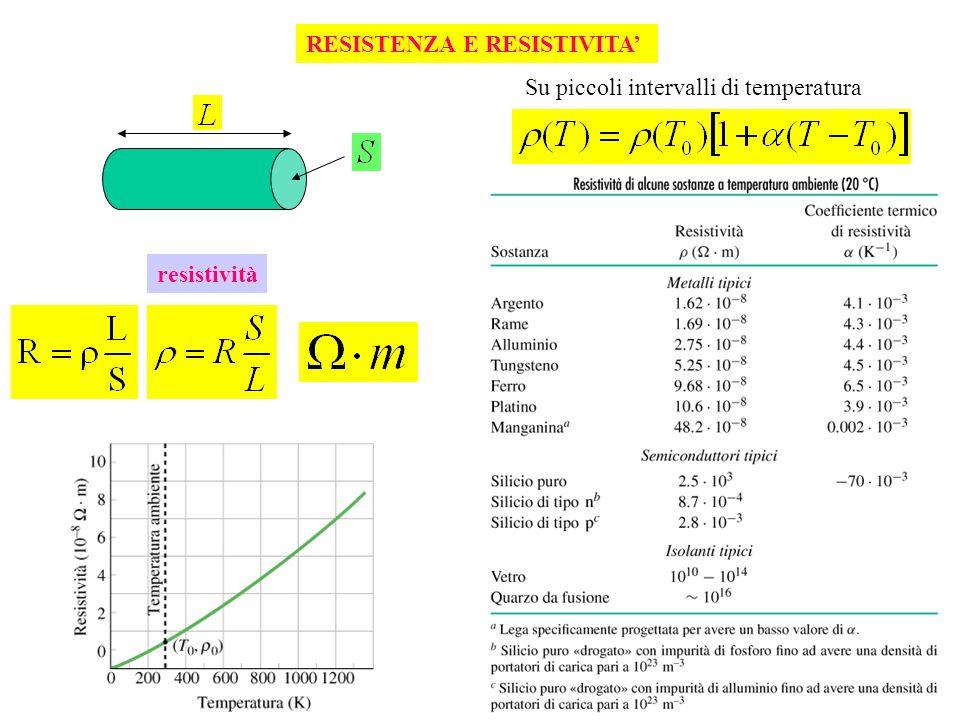 resistività RESISTENZA E RESISTIVITA Su piccoli intervalli di temperatura