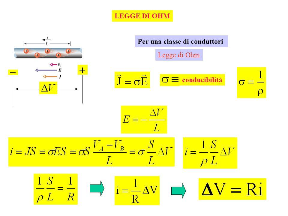 LEGGE DI OHM Legge di Ohm conducibilità Per una classe di conduttori