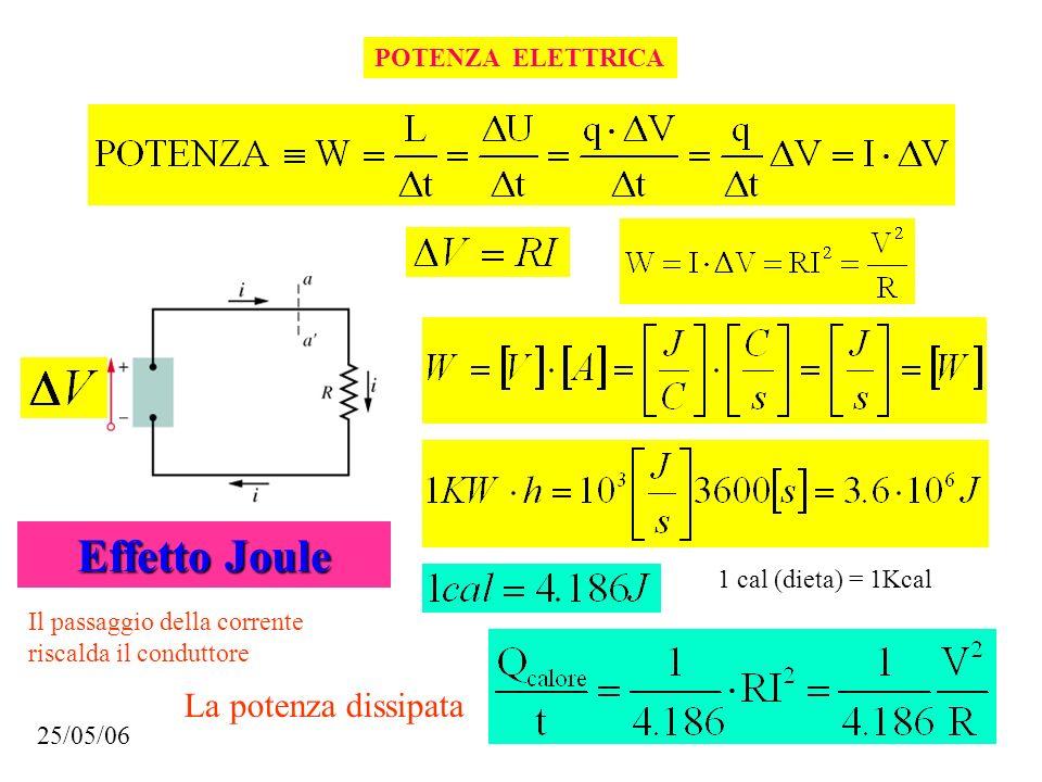 POTENZA ELETTRICA Effetto Joule Il passaggio della corrente riscalda il conduttore La potenza dissipata 25/05/06 1 cal (dieta) = 1Kcal