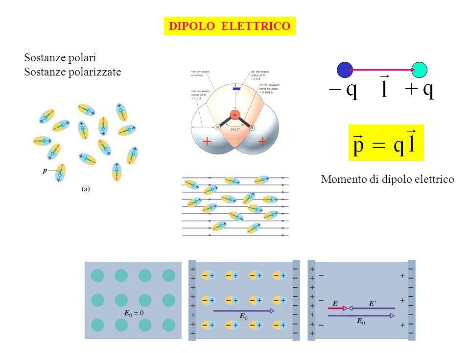 DIPOLO ELETTRICO - ++ Momento di dipolo elettrico Sostanze polari Sostanze polarizzate