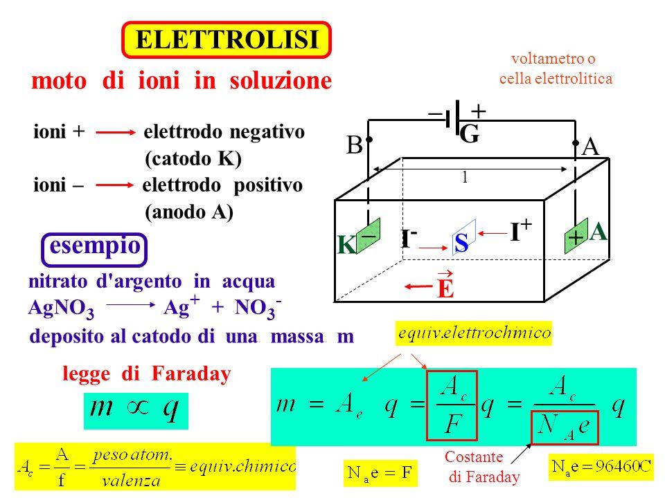 ELETTROLISI moto di ioni in soluzione ioni + elettrodo negativo (catodo K) ioni – elettrodo positivo (anodo A) esempio nitrato d'argento in acqua AgNO