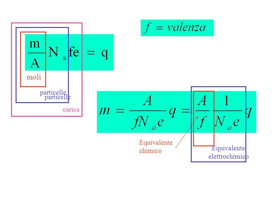 moli particelle carica Equivalente chimico particelle Equivalente elettrochimico