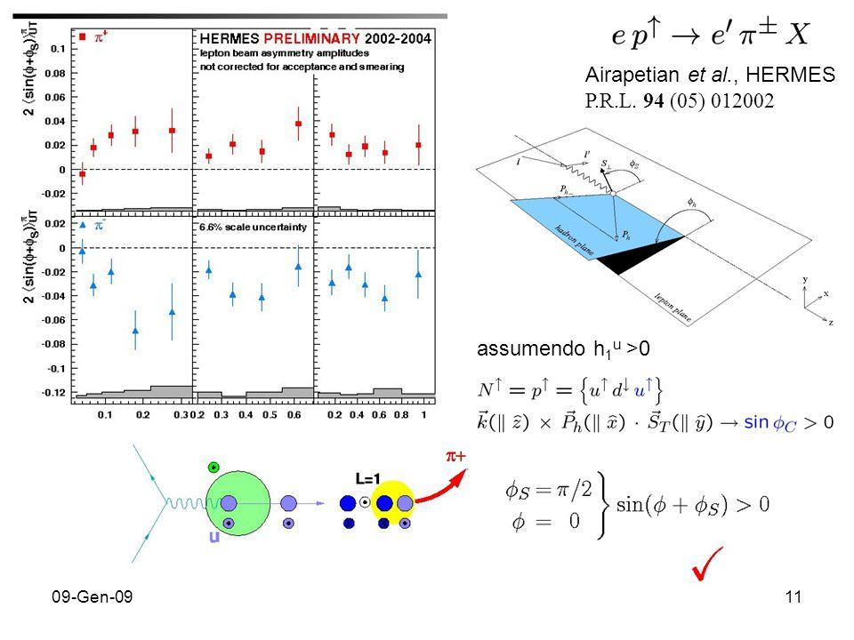 09-Gen-0911 Airapetian et al., HERMES P.R.L. 94 (05) 012002 assumendo h 1 u >0