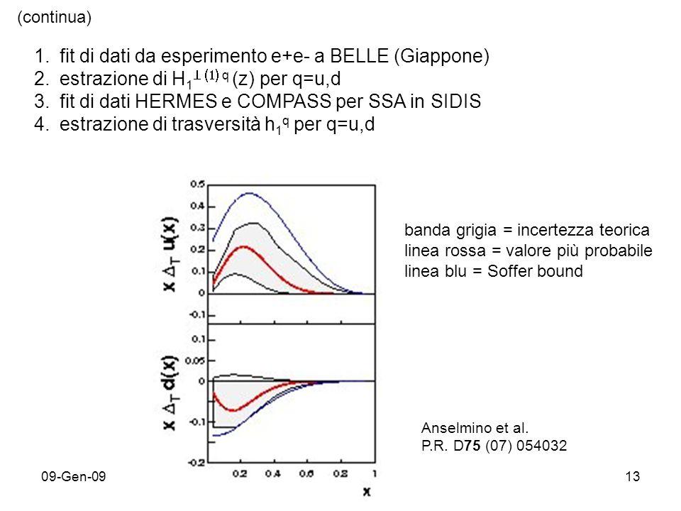 09-Gen-0913 Anselmino et al. P.R.