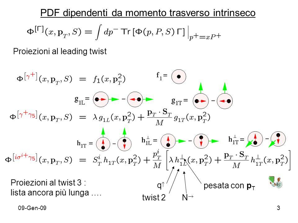 09-Gen-094 Rappresentazione di elicità di (x,p T,S) RRRL LRLL PDFchiral-evenchiral-odd N =Lg 1L h 1L N =Tg 1T h 1, h 1T