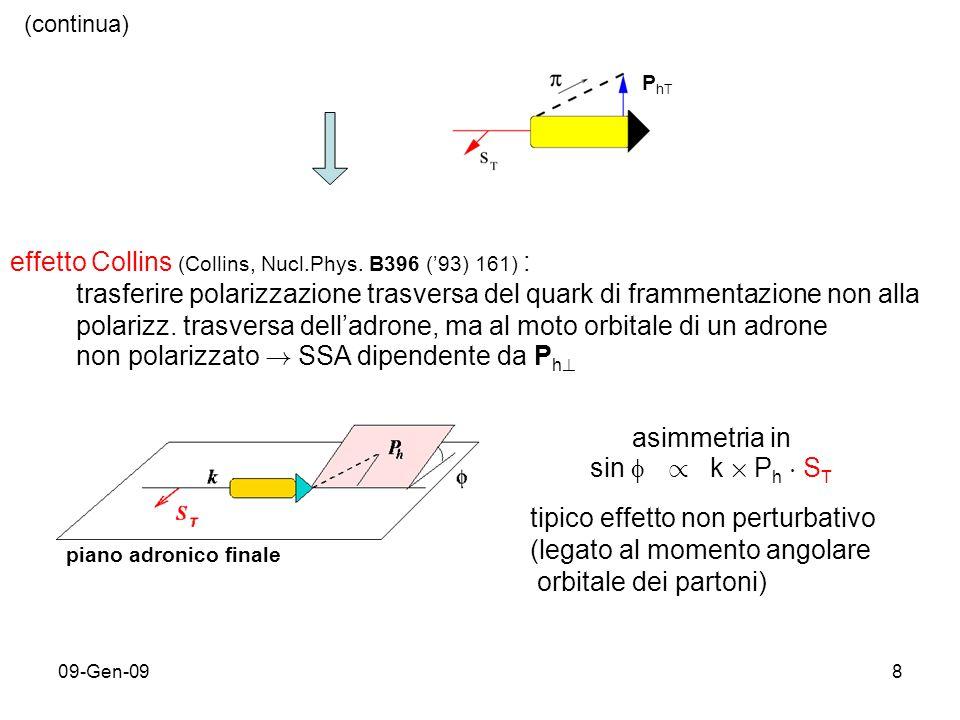 09-Gen-099 Congettura semi-classica : poichè * colpisce q .