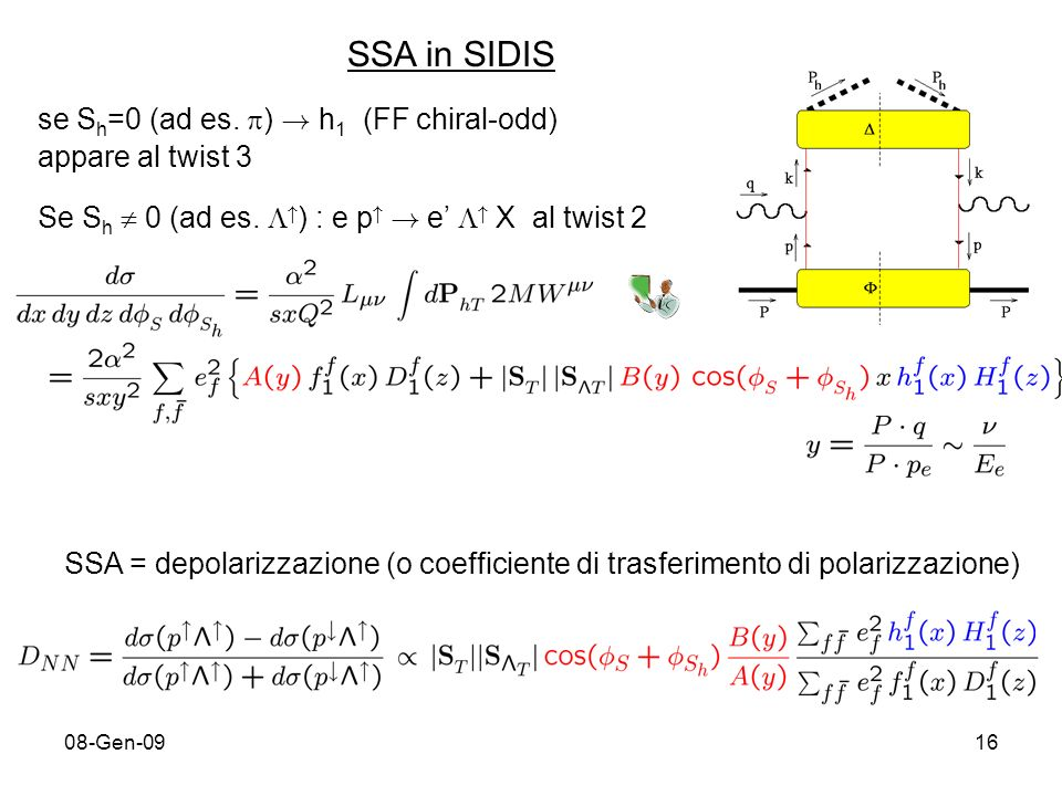 08-Gen-0916 se S h =0 (ad es.) . h 1  (FF chiral-odd) appare al twist 3 Se S h 0 (ad es.