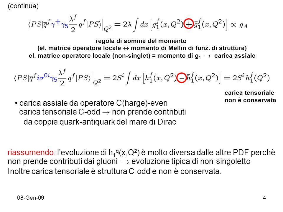08-Gen-0915 (continua) proiezione di su (chiralità = R/L del quark)  (spin di adrone h) RRRL LRLL