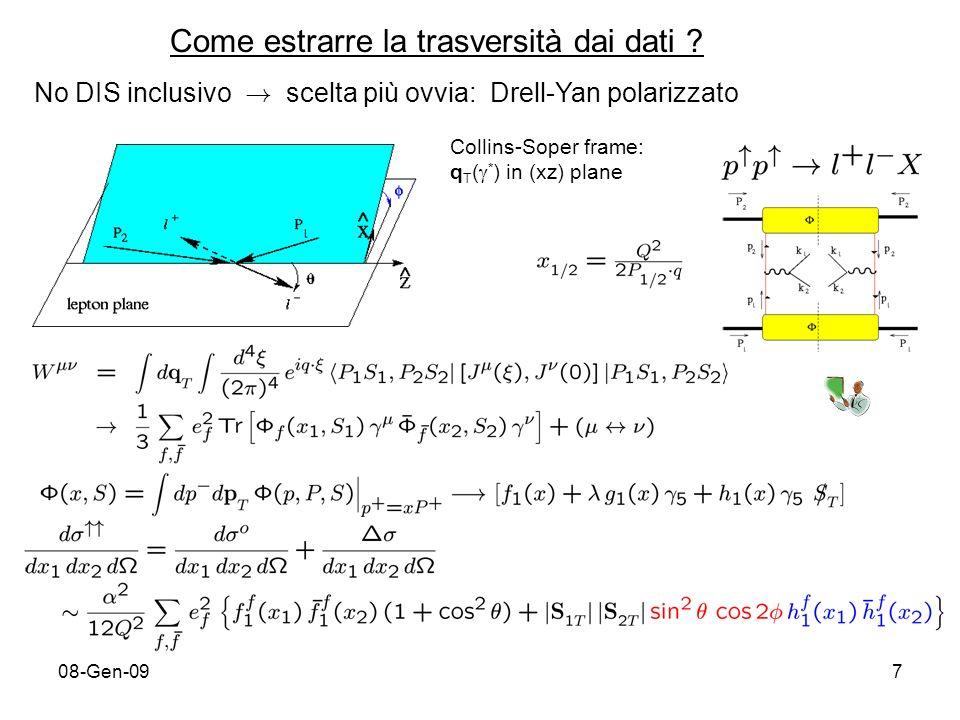 08-Gen-098 (recente proposals PAX & ASSIA al GSI) Single-Spin Asymmetry (SSA) Ma = distribuzione di spin trasverso per antiquark in protone polarizzato .