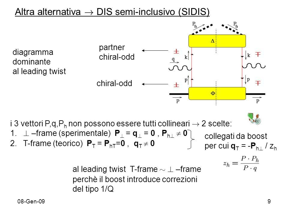 08-Gen-0910 T-frame (IFM) IFM per stato finale: direzione - dominante + - H .