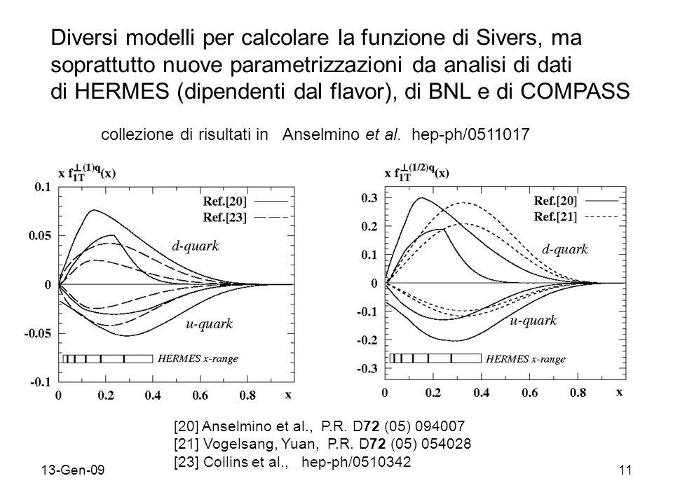 13-Gen-0911 Diversi modelli per calcolare la funzione di Sivers, ma soprattutto nuove parametrizzazioni da analisi di dati di HERMES (dipendenti dal flavor), di BNL e di COMPASS collezione di risultati in Anselmino et al.