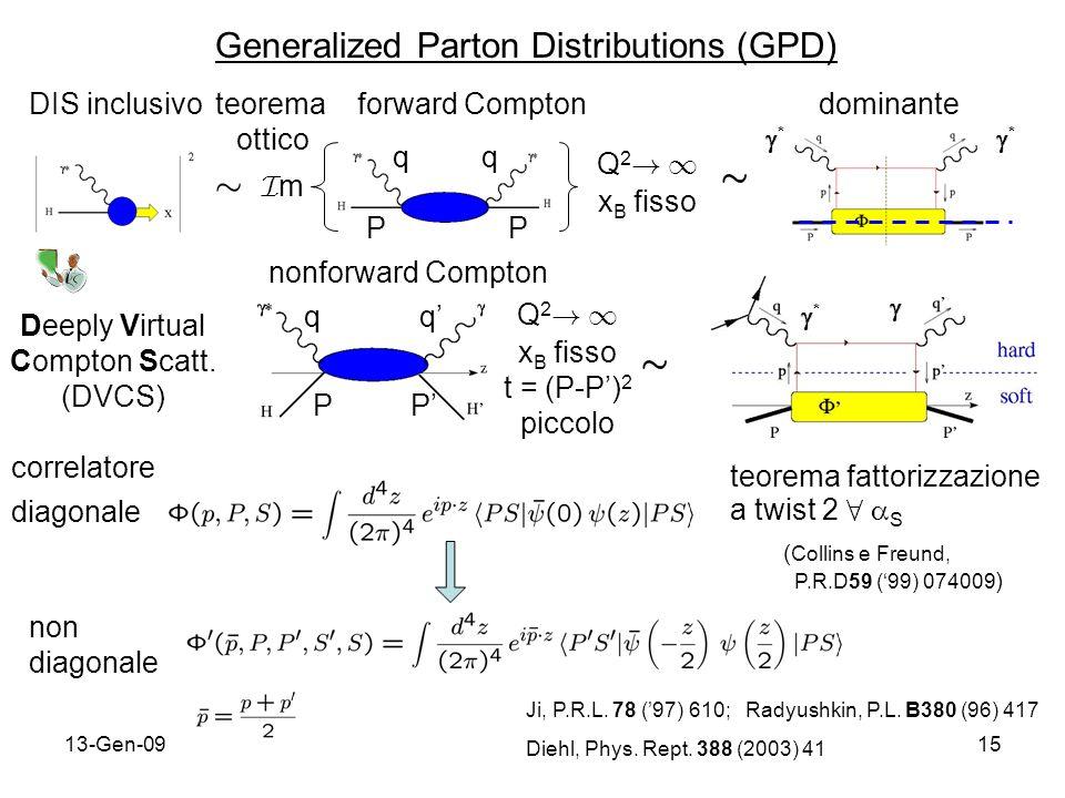 13-Gen-0915 » I m PP » qq DIS inclusivoteorema ottico forward Compton Q 2 .