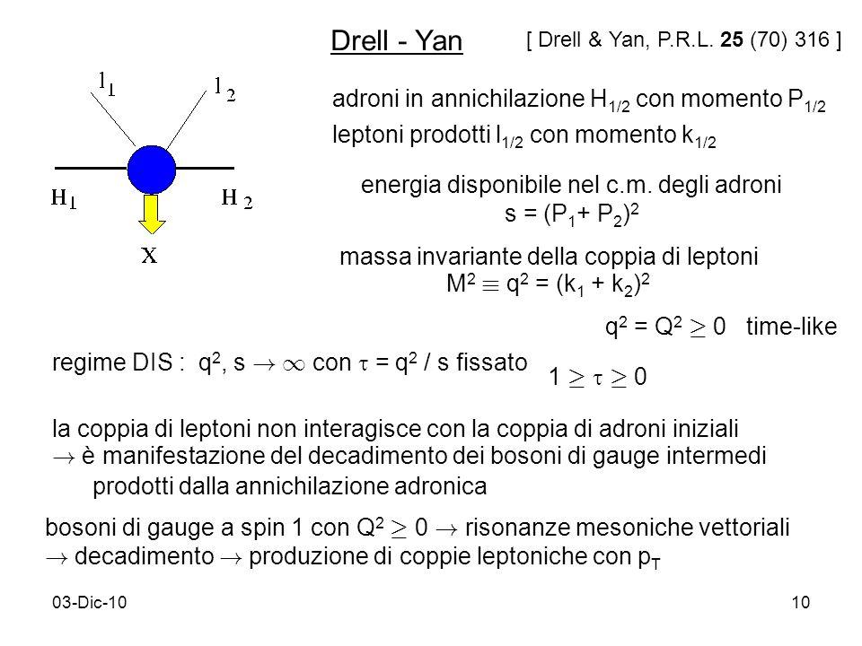 03-Dic-1010 Drell - Yan adroni in annichilazione H 1/2 con momento P 1/2 leptoni prodotti l 1/2 con momento k 1/2 energia disponibile nel c.m.