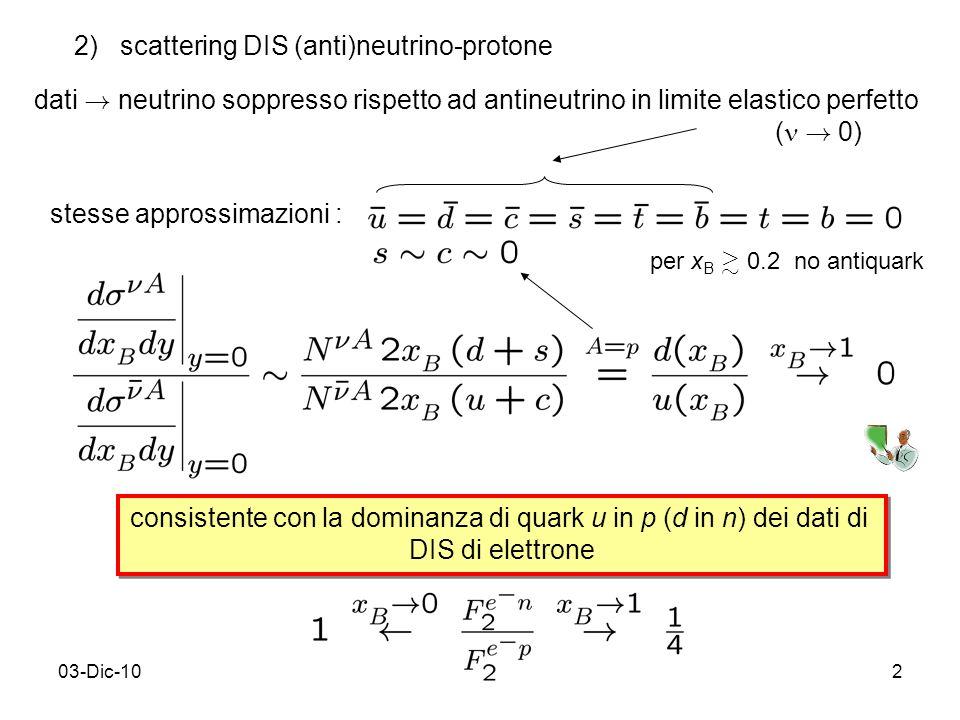 03-Dic-102 per x B & 0.2 no antiquark consistente con la dominanza di quark u in p (d in n) dei dati di DIS di elettrone consistente con la dominanza di quark u in p (d in n) dei dati di DIS di elettrone stesse approssimazioni : 2) scattering DIS (anti)neutrino-protone dati .