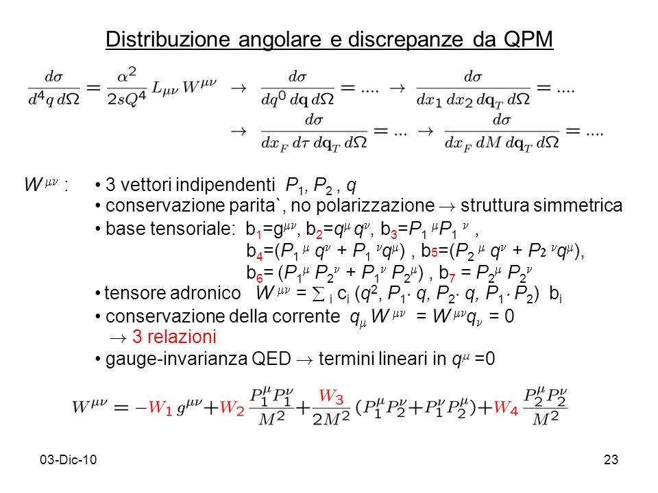 03-Dic-1023 3 vettori indipendenti P 1, P 2, q conservazione parita`, no polarizzazione .