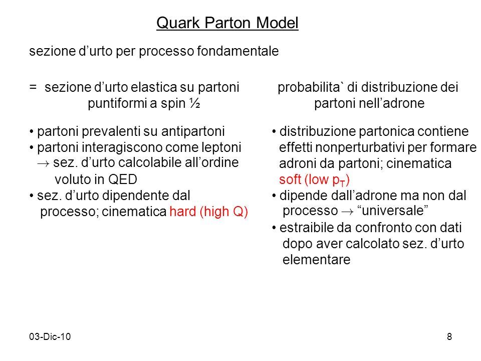 03-Dic-109 Quark Parton Model (continua) fenomeni ad alta energia = {processi hard calcolabili in QED} + {distribuzioni partoniche universali estraibili da un set di dati} QPM esplorare altri processi ad alta energia riciclando le distribuzioni partoniche estratte da DIS .