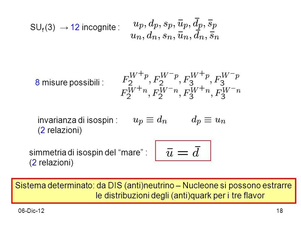 06-Dic-1218 SU f (3) 12 incognite : 8 misure possibili : invarianza di isospin : (2 relazioni) simmetria di isospin del mare : (2 relazioni) Sistema d