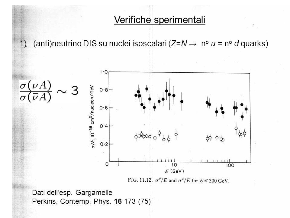 06-Dic-1220 Verifiche sperimentali 1) (anti)neutrino DIS su nuclei isoscalari (Z=N n o u = n o d quarks) Dati dellesp. Gargamelle Perkins, Contemp. Ph