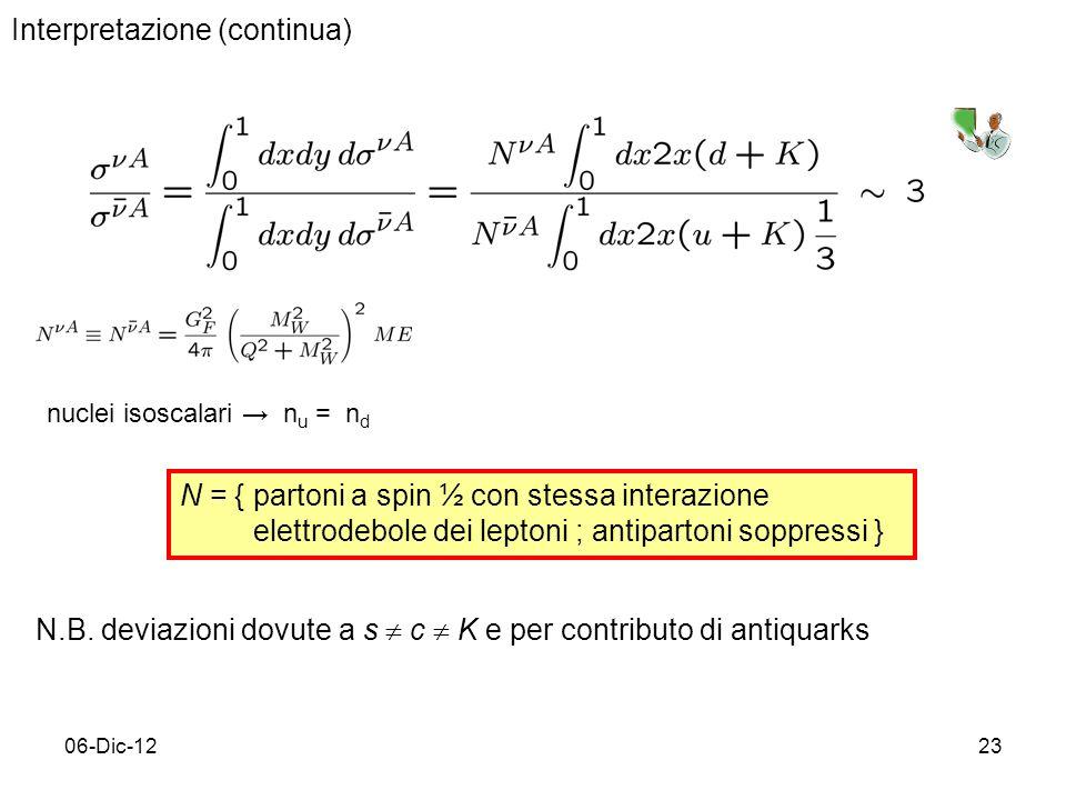 06-Dic-1223 Interpretazione (continua) N = { partoni a spin ½ con stessa interazione elettrodebole dei leptoni ; antipartoni soppressi } nuclei isosca