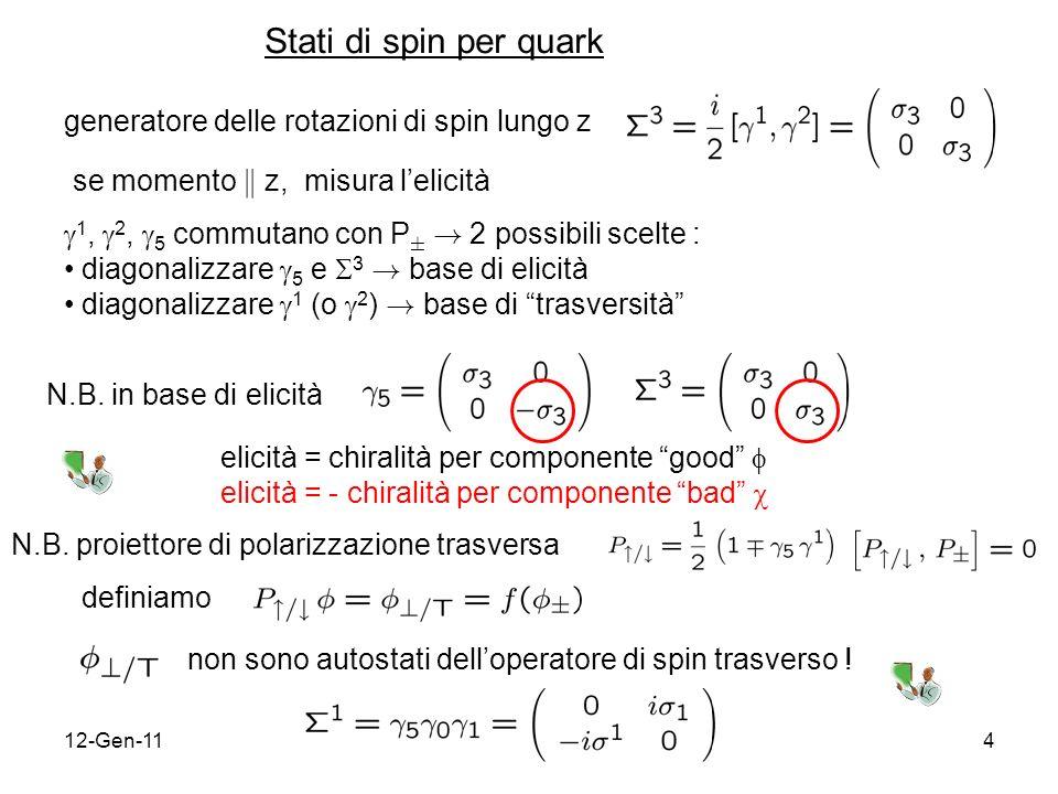 12-Gen-114 generatore delle rotazioni di spin lungo z se momento k z, misura lelicità 1, 2, 5 commutano con P § ! 2 possibili scelte : diagonalizzare