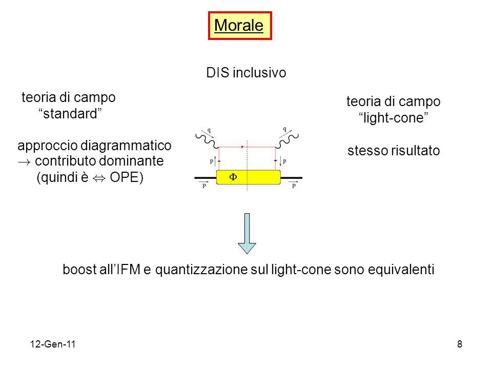 12-Gen-118 Morale DIS inclusivo teoria di campo standard approccio diagrammatico ! contributo dominante (quindi è, OPE) teoria di campo light-cone ste