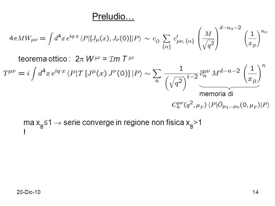 20-Dic-1014 Preludio… teorema ottico : 2 W = I m T memoria di ma x B1 .