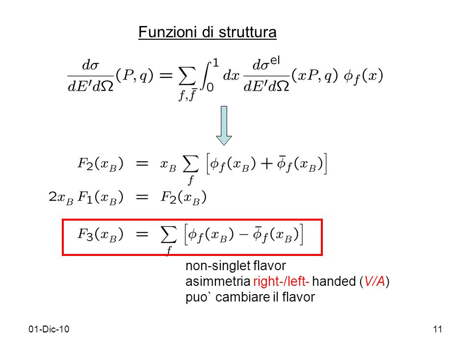 01-Dic-1011 Funzioni di struttura non-singlet flavor asimmetria right-/left- handed (V/A) puo` cambiare il flavor