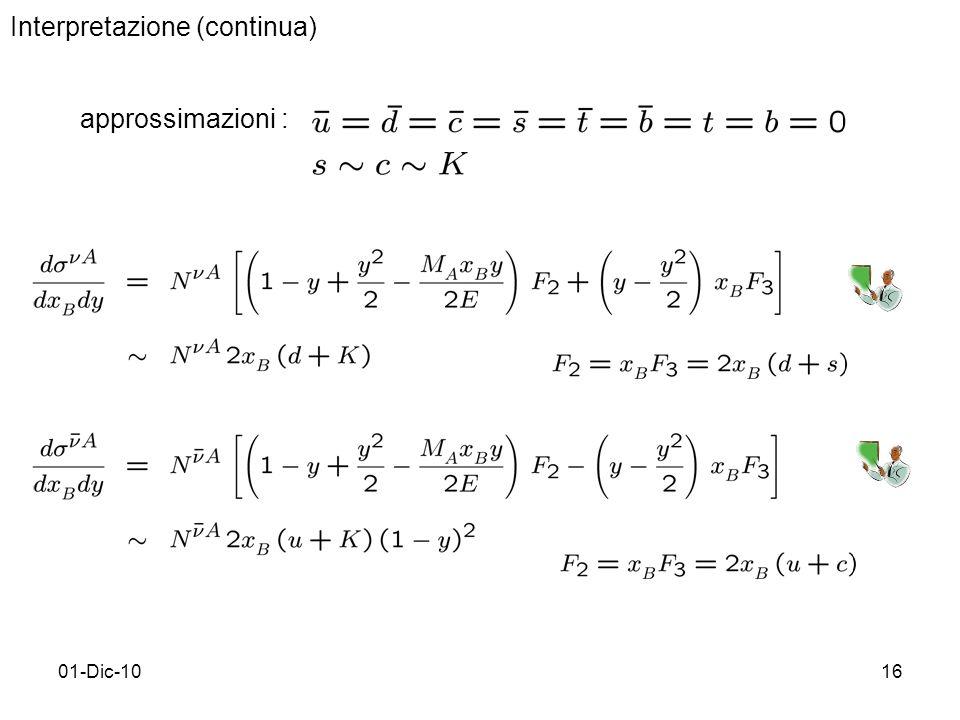 01-Dic-1016 Interpretazione (continua) approssimazioni :