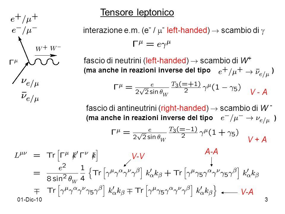 01-Dic-103 Tensore leptonico fascio di neutrini (left-handed) .