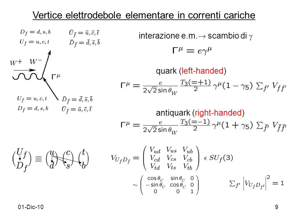01-Dic-109 Vertice elettrodebole elementare in correnti cariche interazione e.m.