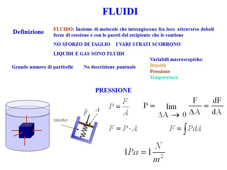 FLUIDI Definizione FLUIDO: Insieme di molecole che interagiscono fra loro attraverso deboli forze di coesione e con le pareti del recipiente che le co