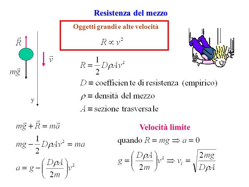 Resistenza del mezzo y Oggetti grandi e alte velocità Velocità limite