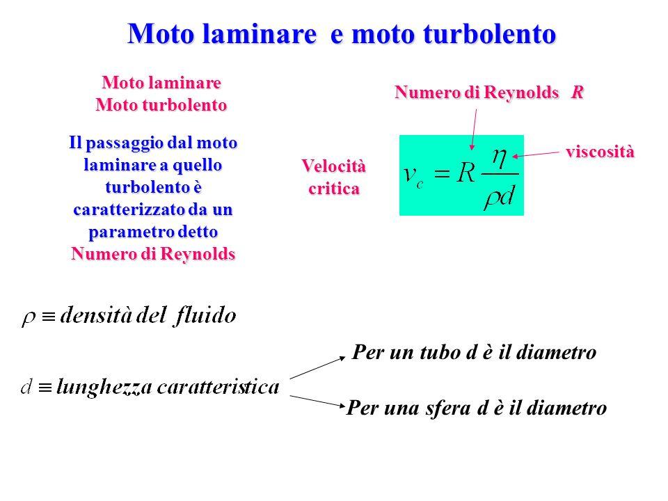 Moto laminare e moto turbolento Il passaggio dal moto laminare a quello turbolento è caratterizzato da un parametro detto Numero di Reynolds Per un tu
