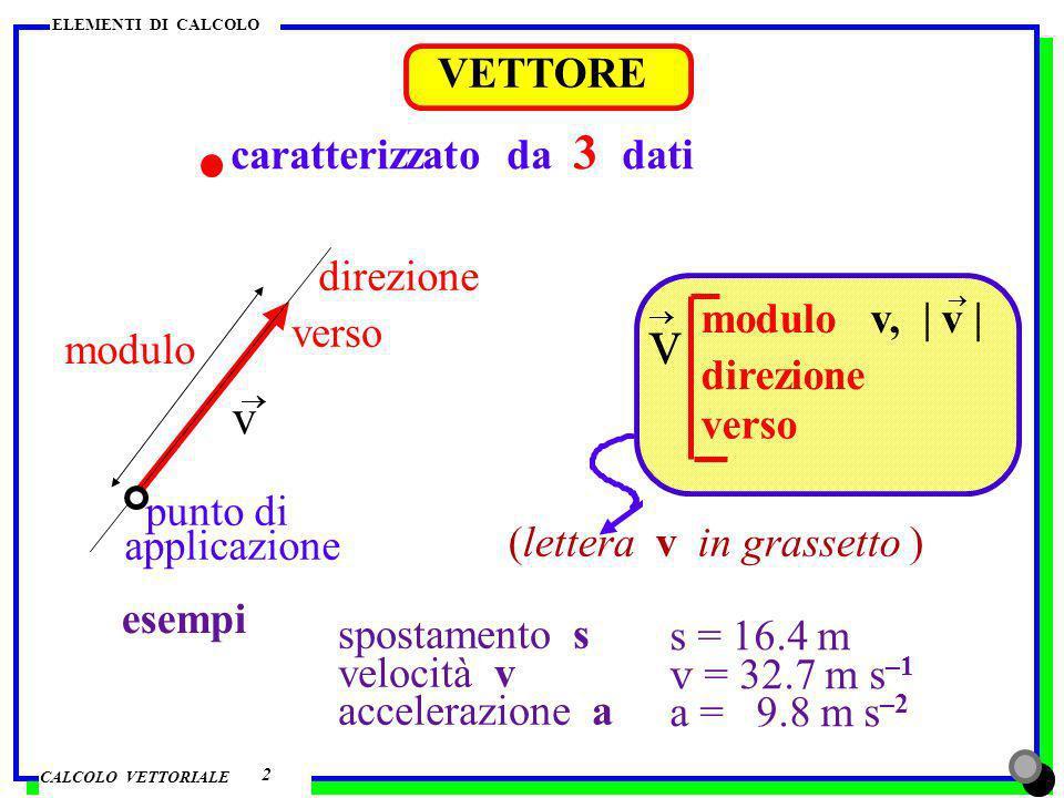 CALCOLO VETTORIALE ELEMENTI DI CALCOLO COMPONENTI DI UN VETTORE 3 (lungo una direzione) v direzione y x o vyvy v y = v cos vxvx v x = v sen v y 2 + v x 2 = = v 2 cos 2 + v 2 sen 2 = = v 2 (cos 2 + sen 2 ) = = v 2 java Funzioni trig.