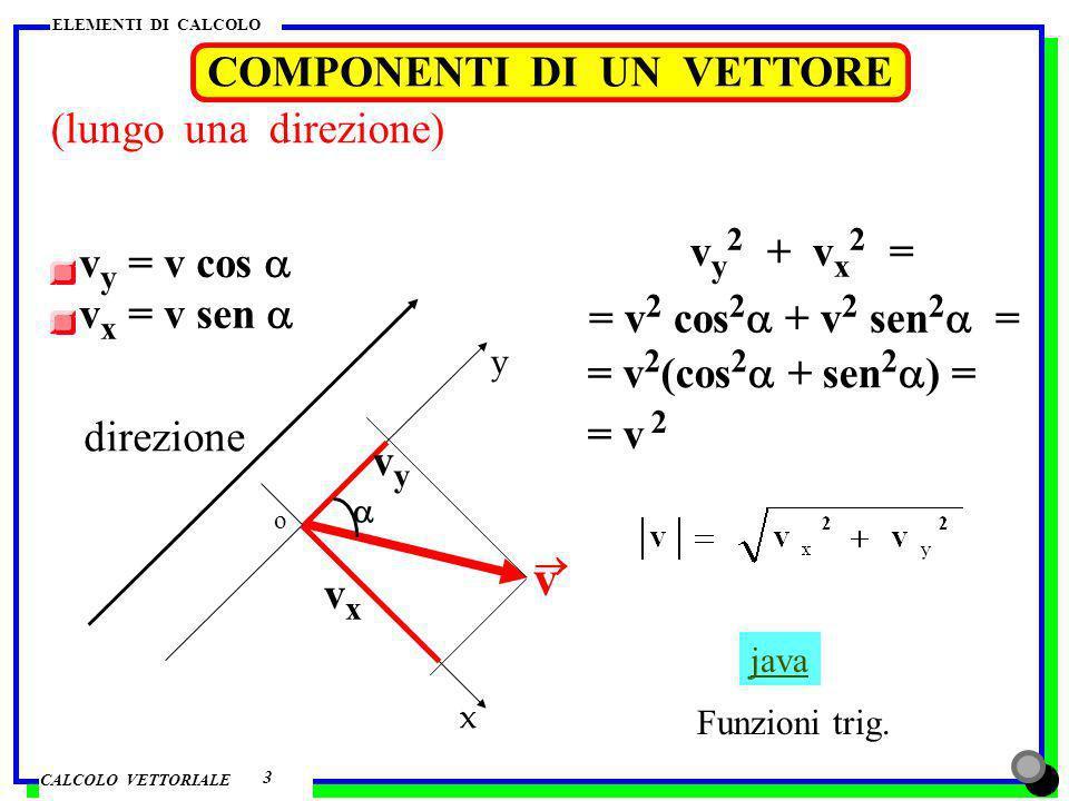 CALCOLO VETTORIALE ELEMENTI DI CALCOLO VERSORE 4 v v n = modulo = 1 direzione v verso v n direzione e verso esempio di componente di un vettore n n F S FnFn F n = F cos