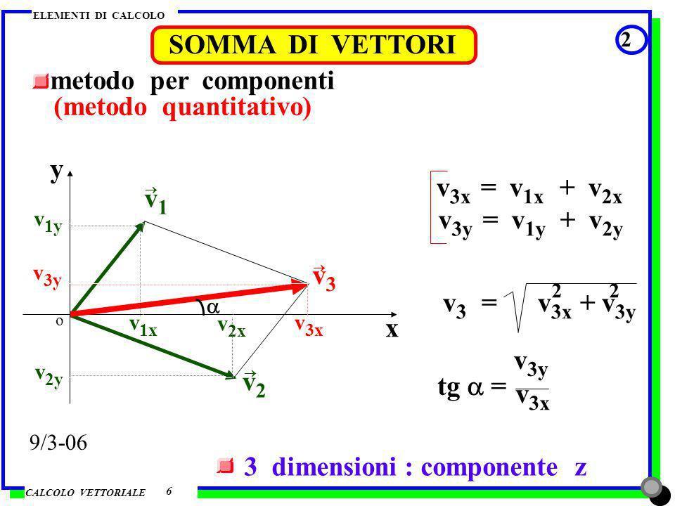 - - CALCOLO VETTORIALE ELEMENTI DI CALCOLO DIFFERENZA DI VETTORI 1 7 regola del parallelogramma (metodo grafico) v1v1 v2v2 v3v3 v1v1 v2v2 v3v3 – = v1v1 v2v2 v2v2 v3v3 v1v1 += v3v3 v3v3 - v 2