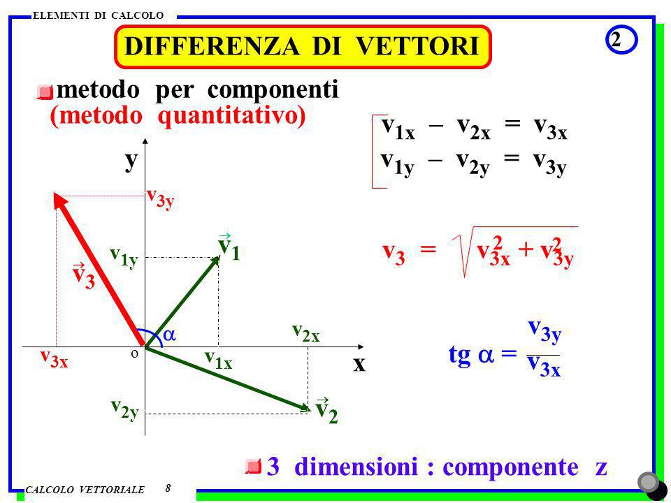 CALCOLO VETTORIALE ELEMENTI DI CALCOLO PRODOTTO SCALARE 1 9 v1v1 v2v2 v 1 v 2 = v 1 v 2 cos v 1 v 2 = v 1x v 2x + v 1y v 2y v 1 v 2 = v 2 v 1 v 1 (v 2 v 3 ) = v 1 v 2 + v 1 v 3 3 dimensioni : componente z * * + v 1z v 2z