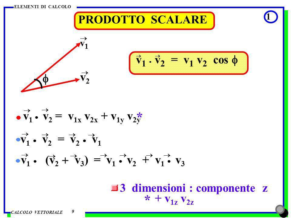 CALCOLO VETTORIALE ELEMENTI DI CALCOLO 2 PRODOTTO SCALARE 10 v 1 v 2 = v 1 v 2 cos v1v1 v2v2 = 0 v 1 v 2 = v 1 v 2 cos = v 1 v 2 v2v2 v1v1 = 90° v 1 v 2 = v 1 v 2 cos = 0 v2v2 v1v1 = 180° v 1 v 2 = v 1 v 2 cos = – v 1 v 2 v1v1 v2v2